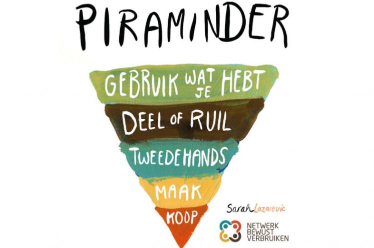 piramider_netwerk_bewust_verbruiken_1